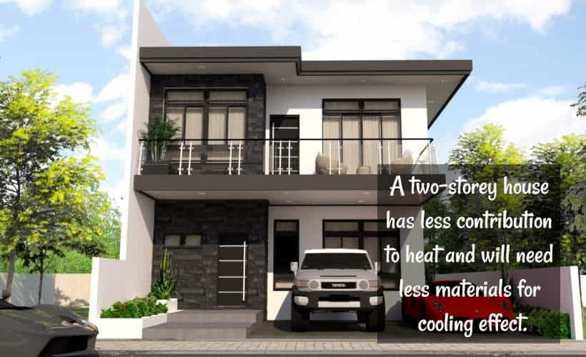 Two-storey House and Lot for Sale in Roxas City, Capiz